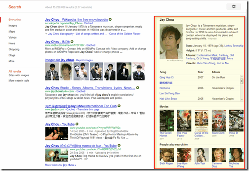 google Knowledge Graph-00