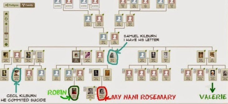 Rosemarys Genealogy from her Maternal grandfathers side