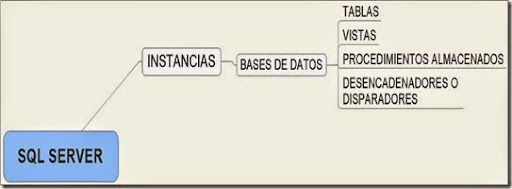 SQL SERVER.mmap