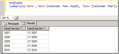 Querying Calendar Year the right way
