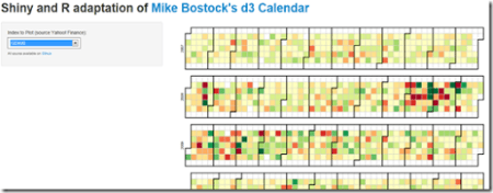 Shiny, R, d3 Adaptation of Mike Bostock's Calendar | R-bloggers