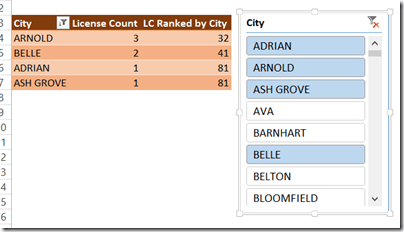 Filtering by City doesn't reset Rank