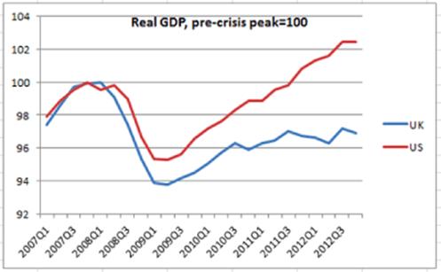 austerita stimolo