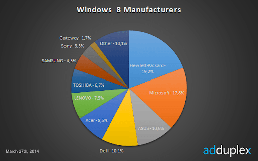 world-manufacturers-corrected