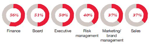Возможности для роста бизнеса в 2014 году