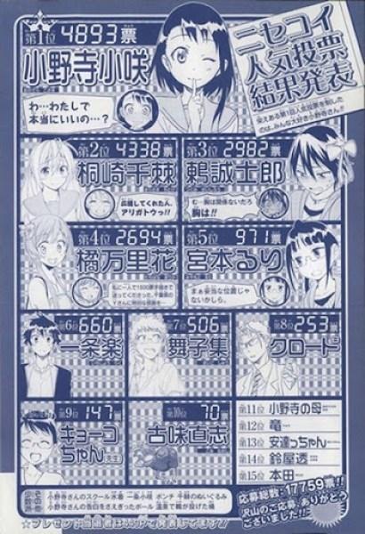 nisekoi-manga-2