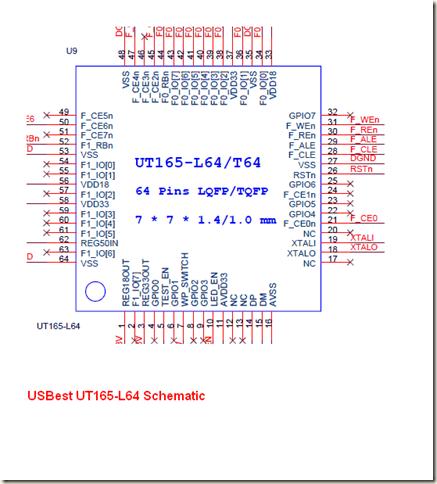 usbestut165l64schematic