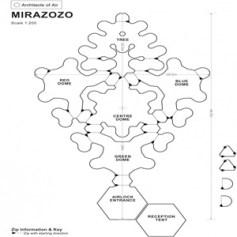 mirazozo