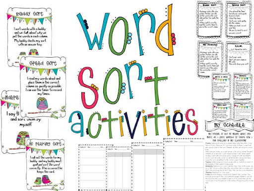 Word Sort Template blank word sort template travel itinerary – Word Sort Templates