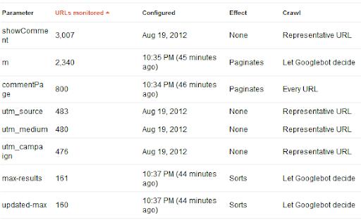 URL parameters settings