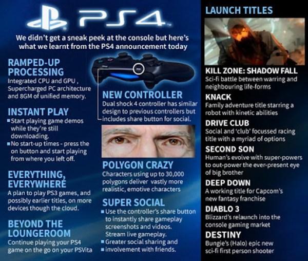 PS4 resume