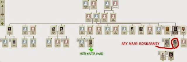 Rosemarys Genealogy from her Dads side
