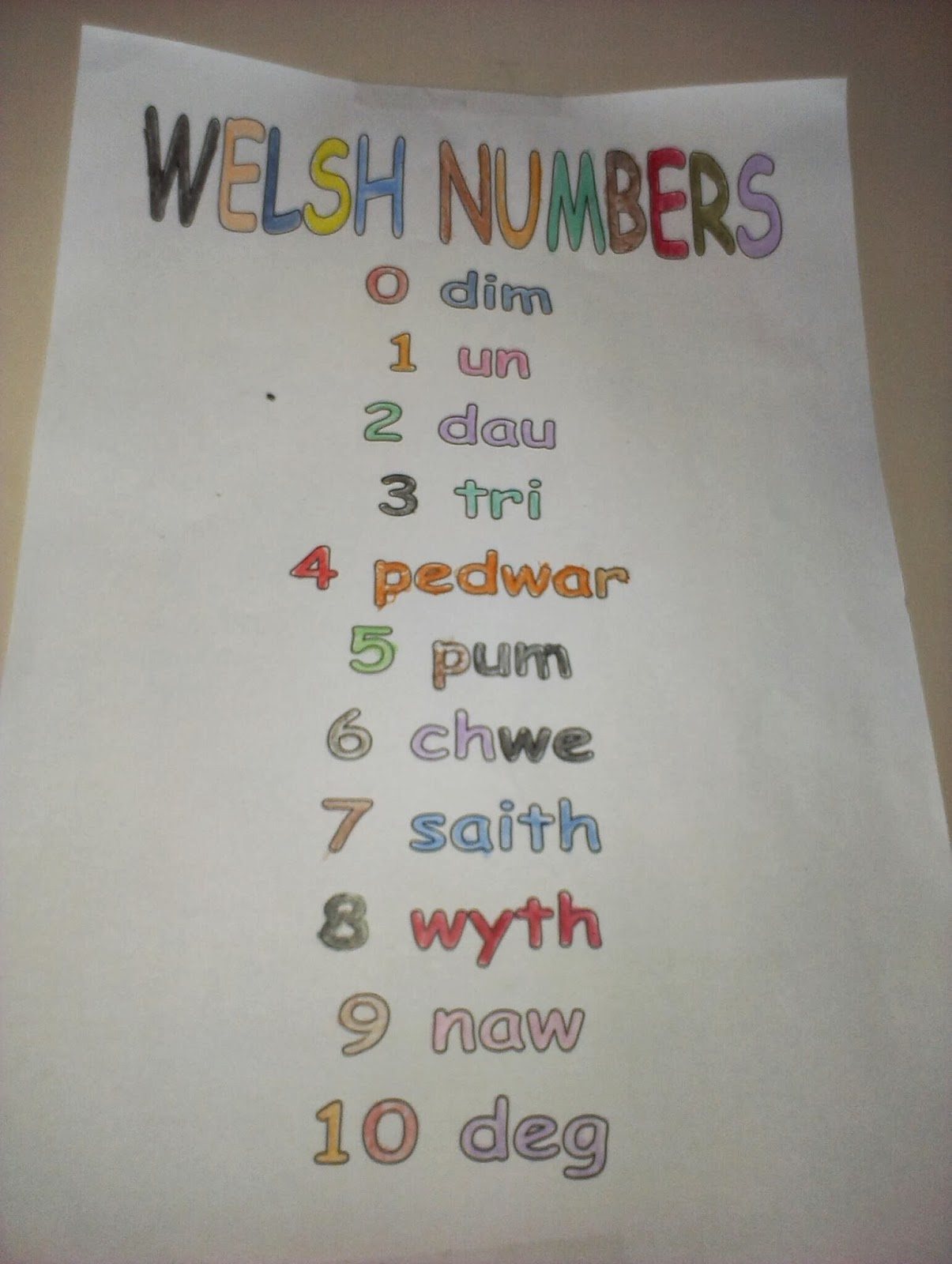 Yummy English For Children Our Wales Project