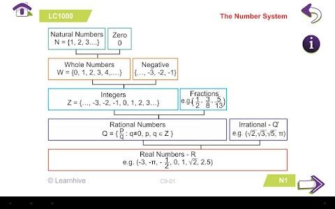 Grade 9 Math Learning Cards screenshot 8