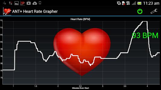 ANT+ Heart Rate Grapher screenshot 4