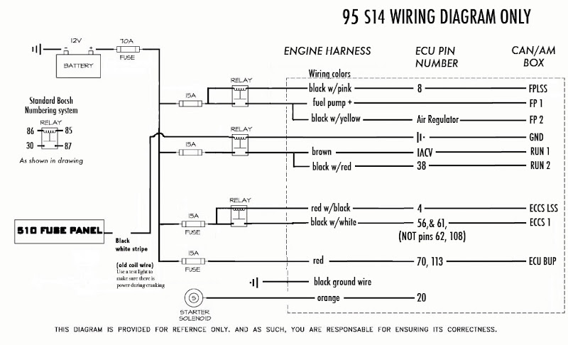 95KA24DE s14 nissan 240sx door wiring diagram nissan free wiring diagrams  at readyjetset.co