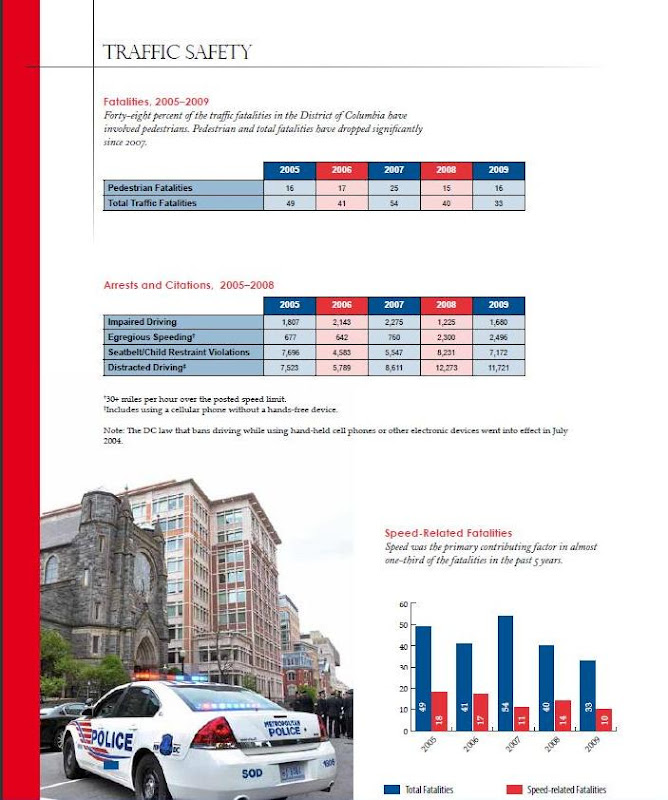 img of Traffic Safety Page, MPD Annual Report 2009