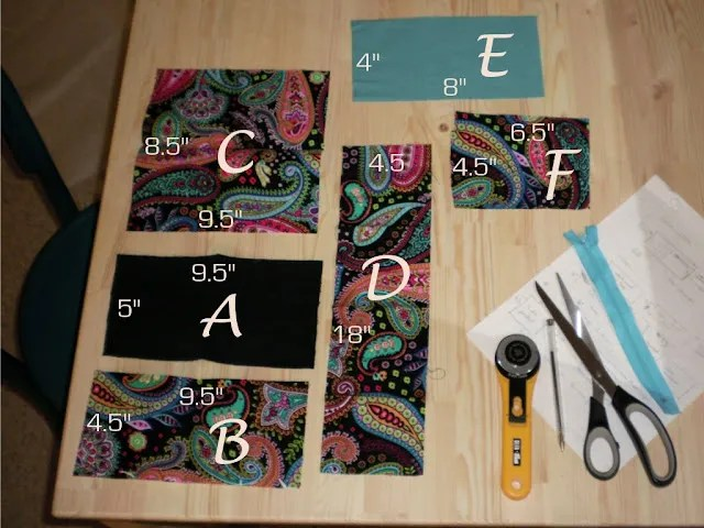 Project Six: The Perfect Fabric Wallet (with tutorial) (5/6)