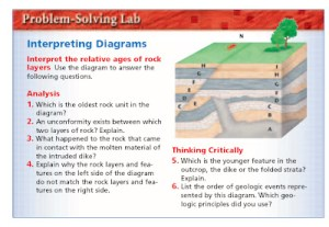 Problem Solving Lab: Interpreting Diagrams  Ms Arcand in
