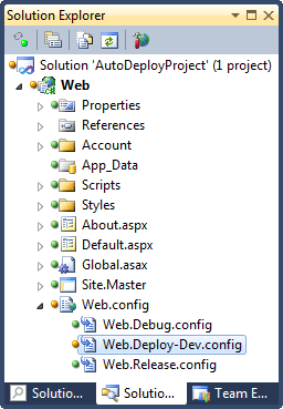 Newly added config transforms in a project