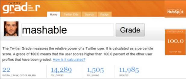 جرادر - مقياس تأثيرك في تويتر