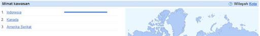 hasil pencarian google insight