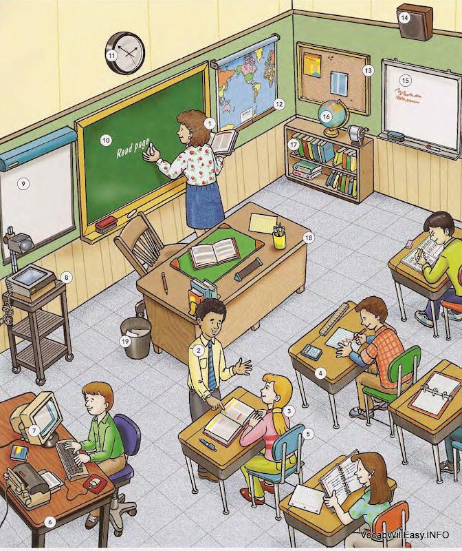 in de klas - zeggen wat je ziet