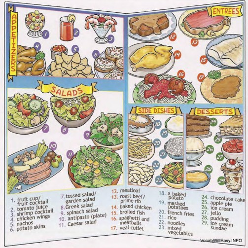 RESTAURANT Online Dictionary For Kids