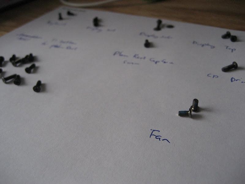 The field of screws