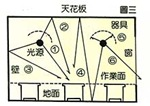 design_03_01