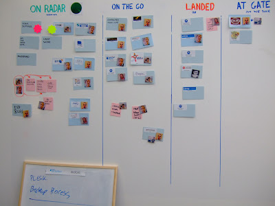 Agile wallboard for upcoming project pipeline, and those in progress