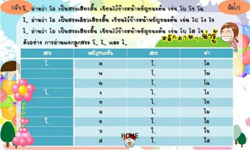 IRPCT สอนภาษาไทย. screenshot 6