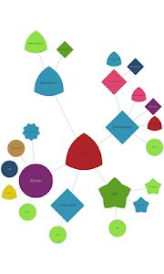 ANTLA: Mind Map & ToDo List screenshot 3