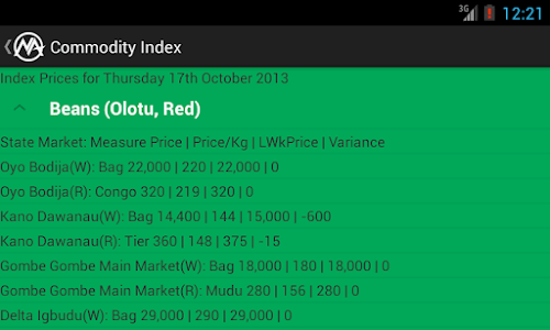 Nigerian Commodities Index screenshot 1