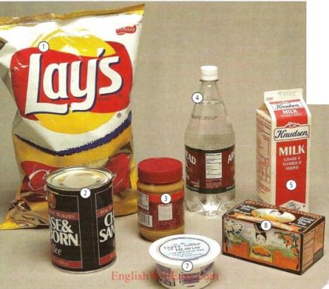 Conteneurs, grandeurs-Food-image dictionary