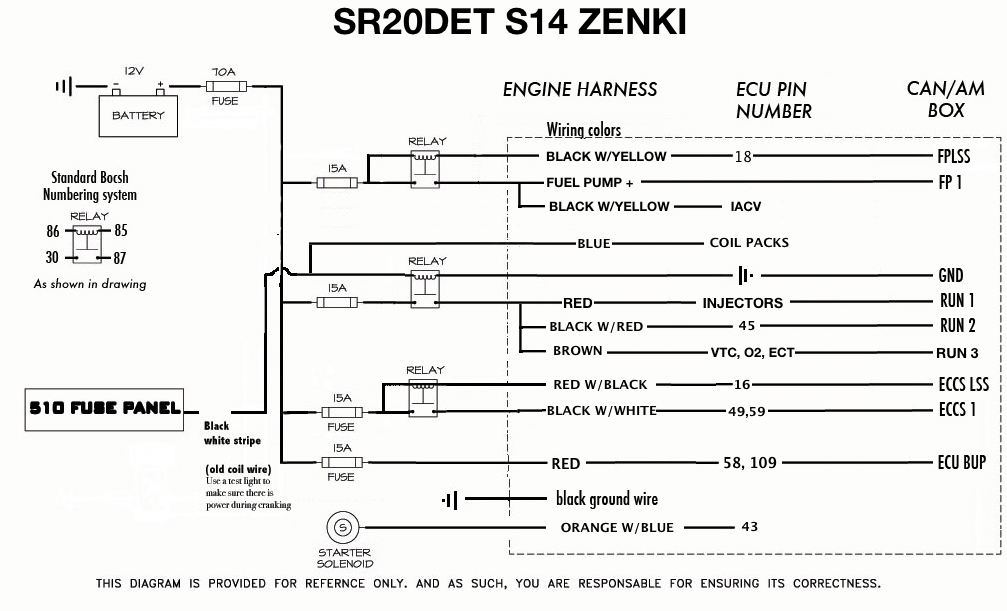 SR20DET+S14+ZENKI?resize\\\\\\\\\\\\\\\=665%2C403\\\\\\\\\\\\\\\&ssl\\\\\\\\\\\\\\\=1 2000 mazda 626 radio wiring diagram 2000 wiring diagrams collection dea 600 radio wiring diagram at edmiracle.co