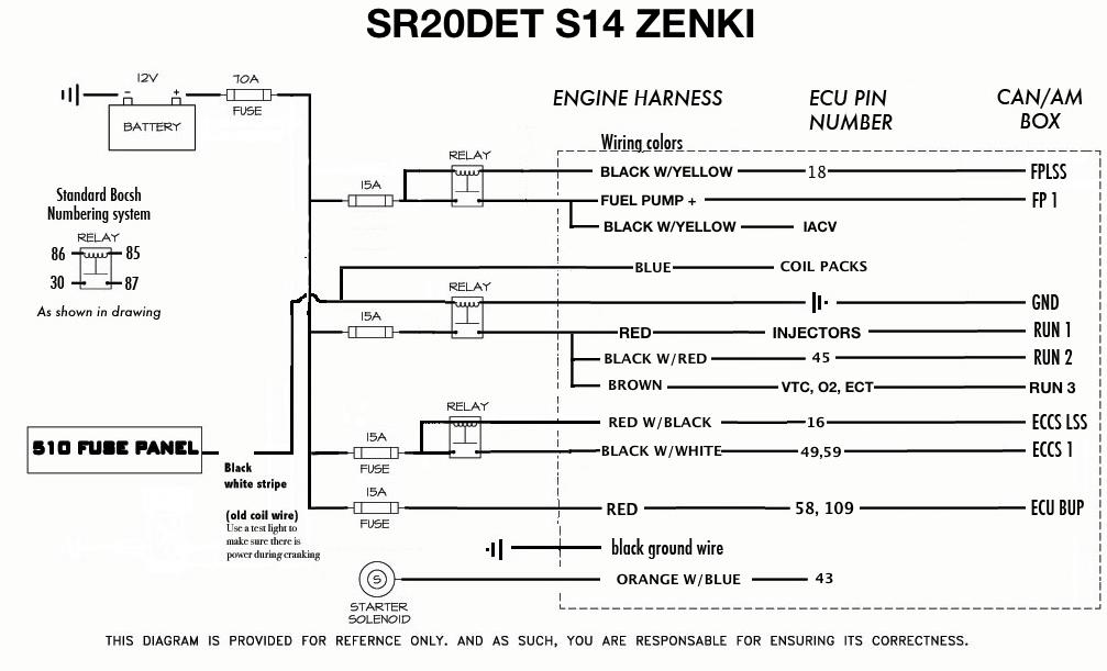 SR20DET+S14+ZENKI?resize\\\\\\\\\\\\\\\=665%2C403\\\\\\\\\\\\\\\&ssl\\\\\\\\\\\\\\\=1 2000 mazda 626 radio wiring diagram 2000 wiring diagrams collection dea 600 radio wiring diagram at edmiracle.co