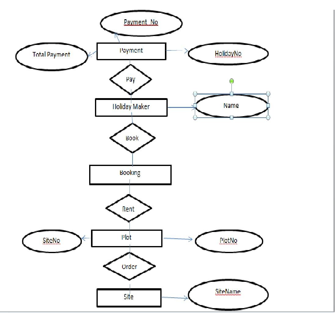 Dataysis Amp Database Design