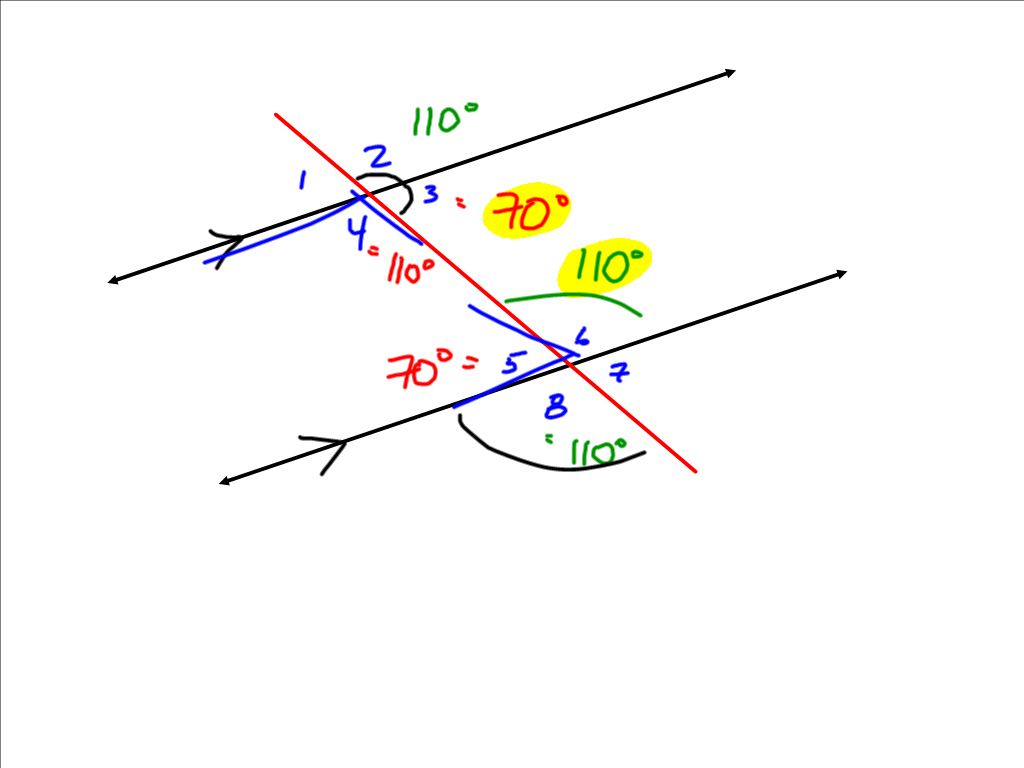 Grade 10 Applied Math Exam Practice