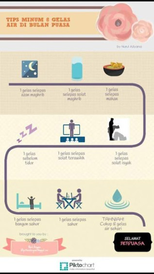 Tips Minum Air 8 Gelas Sehari Di Bulan Ramadhan