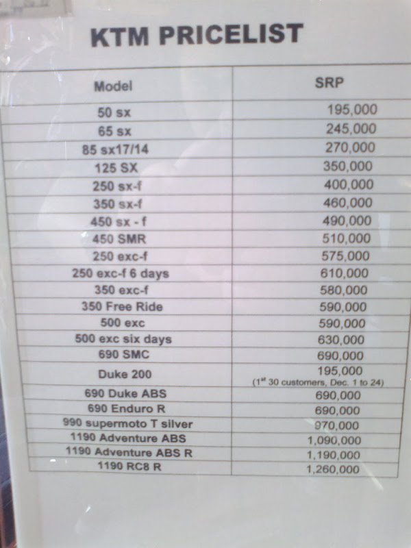 Yamaha Motor Philippines Price List