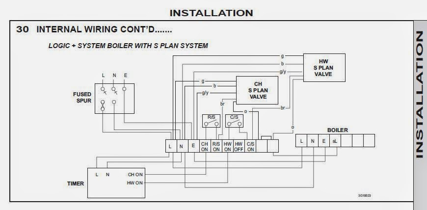 Boiler+Wiring?resized665%2C3276ssld1 100 [ y plan wiring diagram system boiler ] goconqr l3 central boiler control wiring diagrams at mifinder.co