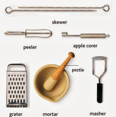 Kitchen Pictures And List Of Kitchen Utensils With Picture And Names