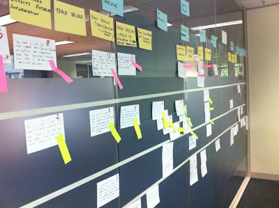 Creating an agile product backlog, story mapping