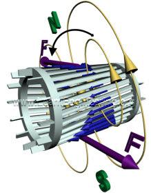 Effect_RMF_Rotor