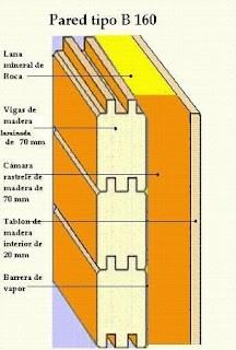 casa de estructura de madera: perfil pared casas madera