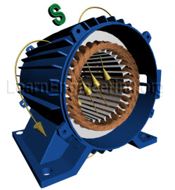 Rotating_magnetic_filed_induction_motor