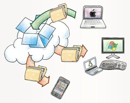 *免費申請帳號、基本入門使用教學:Dropbox 雲端使用教學(一) 1