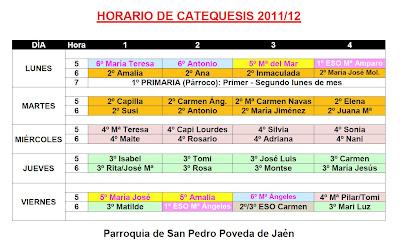 Catequesis 2011-12
