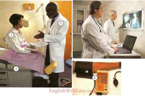 Atención médica-salud-Diccionario de fotos en línea